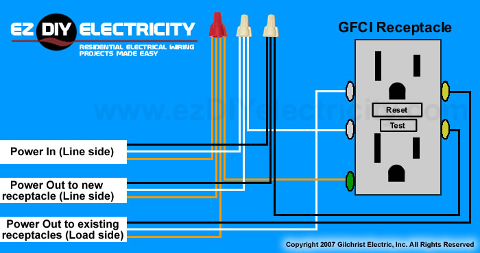 gfci outlet installation diagram pictures to pin on pinsdaddy